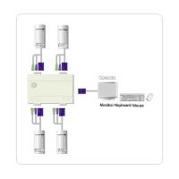Переключатель KVM ATEN CS-14C KVM Switch 4 порта, кабели в комплекте 1.2 метра 2шт., 1.8 метра 2шт.