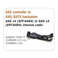 Кабель SAS Cable, SFF-8484 to SFF-8484, длина 1 метр, SAS-042, Negorack